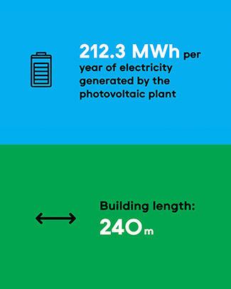 building length 240 meters