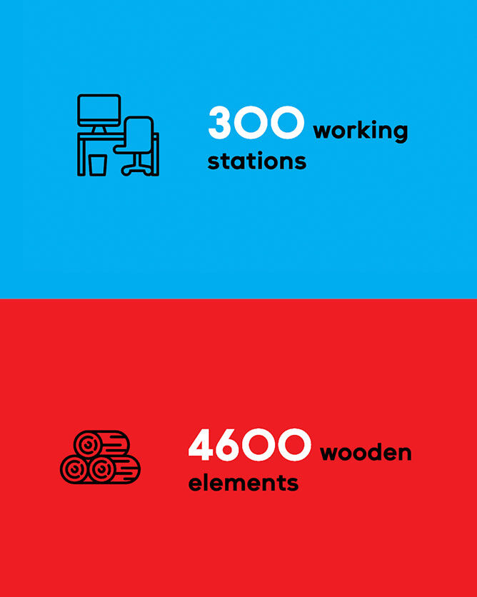 300 working stations