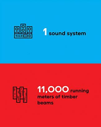 1 sound system