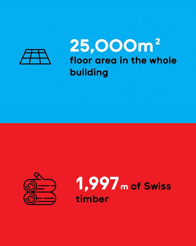 25000 square meters floor area