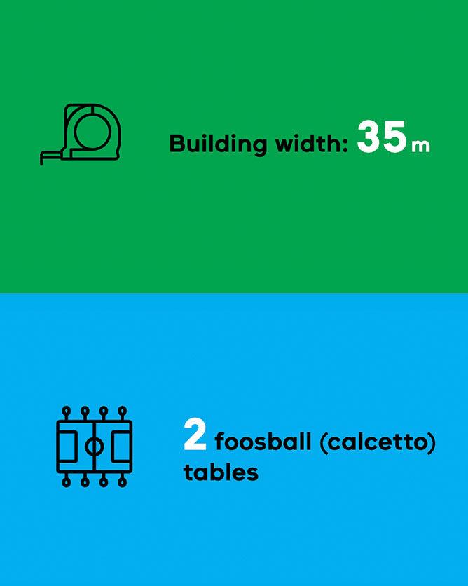 building width 35 meters